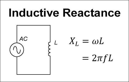 Electrical Circuits & Filter Calculators