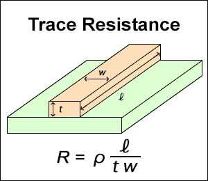 Pcb trace resistance calculator ccuart Images