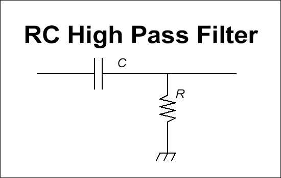 Filter circuits with capacitors.