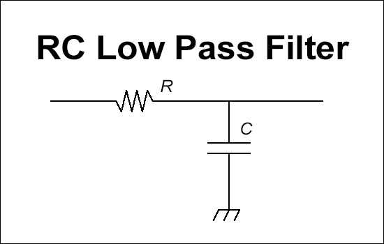 RC Low Pass Filter Calculator